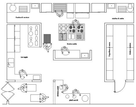 progettazione cucine industriali